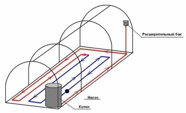 heating scheme