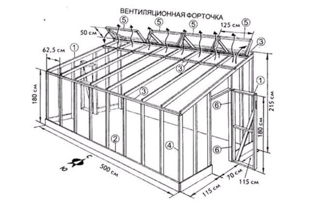 Единична рисунка на оранжерия