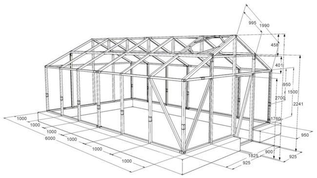 profile greenhouse